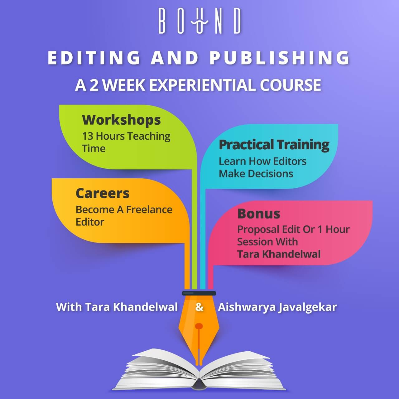 Editing And Publishing 2 Week Experiential Course